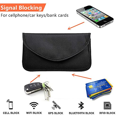 2 Pack Anti-Tracking Anti-Spying Faraday Bag,RFID Signal Blocking Bag Shielding Pouch Wallet Case for Cell Phone Privacy Protection and Car Key FOB