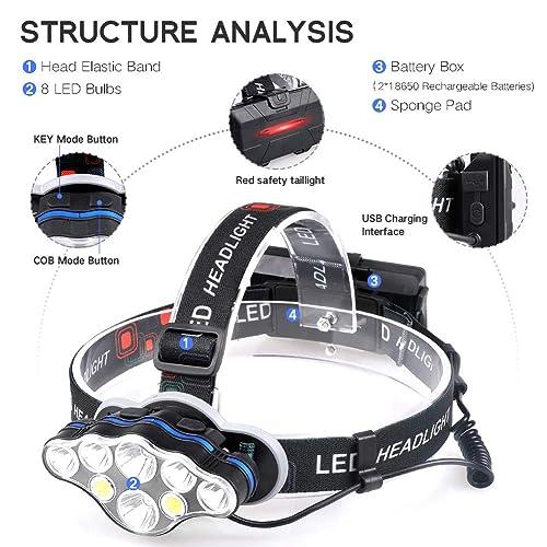 Fastras 13000 Lumen 21 LED Headlamp Flashlight with White Rechargeable Headlamp