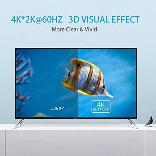 HDTV 9.9ft//3m Projector PS4 PS3 18Gbps Compatible with Apple TV HDR//ARC//UHD//HDC2.2//3D 4K HDR HDMI Cable,VEGGIEG High Speed HDMI 2.0 Cable Roku TV Box 4K @ 60Hz 4:4:4