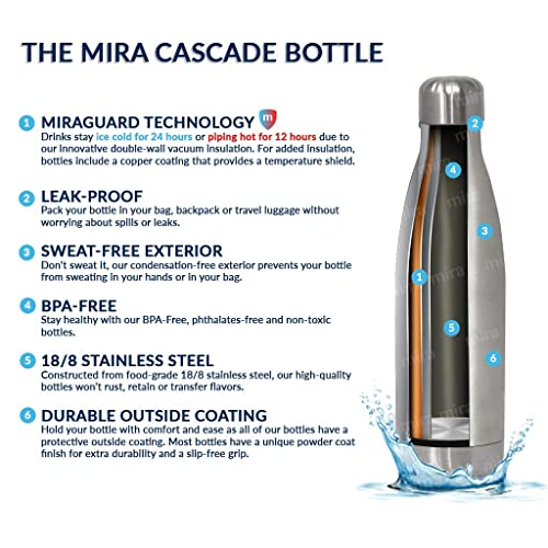 32 oz MIRA Insulated Double Wall Vacuum Stainless Steel Water Bottle White