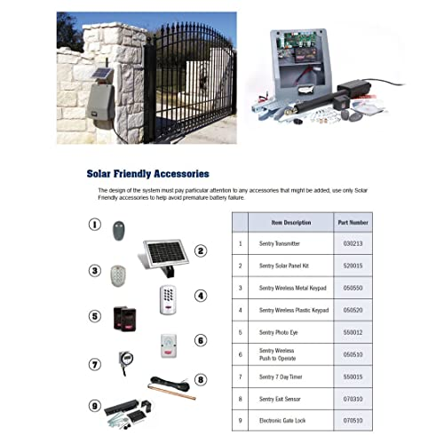 Sentry 300 050520 Wireless Keypad Gate Openers Commercial Unit Parts Solar
