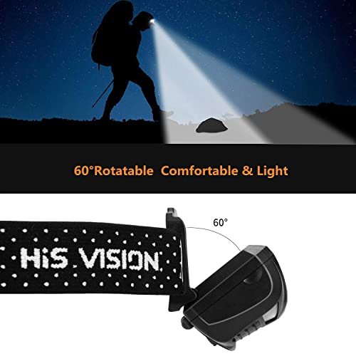 White /& Red Light 5 Lighting Modes OMERIL Rechargeable Headlamp,【2.5h Quick Charge】LED Hiking Headlamp Flashlight with 200 Lumens IPX5 Waterproof Camping Headlamp for Running,Cycling,Kids and Adult