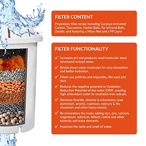 Chlorine Heavy Metals and Odour BPA Free Alkaline with Electronic Filter Reminder Levoit Water Filter Jug with 1 Filter 5-Layer Water Filtration for Fluoride Lead 2.5L Large Water Purifier