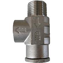 "STAINLESS STEEL 3//4/"" 100 psi PRESSURE RELIEF VALVE WATER WELL Pump Pressure tank"